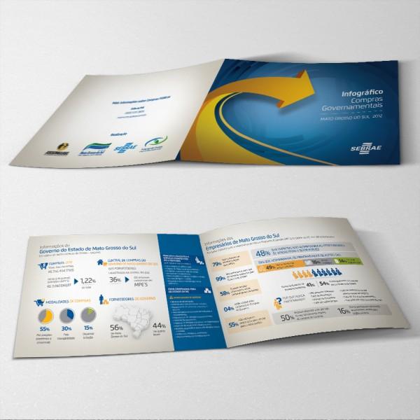 Folder Compras Governamentais