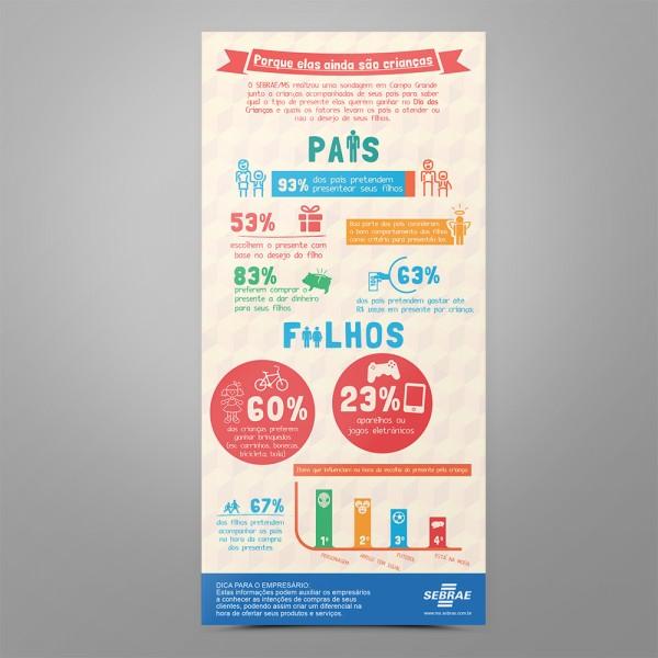 Infográfico Dia das Crianças